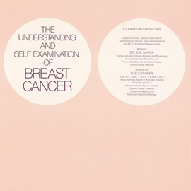 Understanding and Self-Examination of Breast Cancer